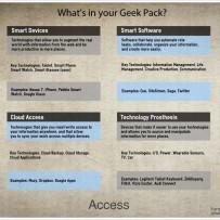 Assembling Your Geek Pack